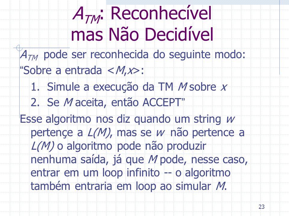 23 A TM : Reconhecível mas Não Decidível A TM pode ser reconhecida do seguinte modo: Sobre a entrada : 1. Simule a execução da TM M sobre x 2. Se M ac
