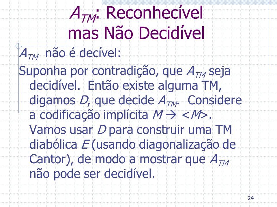 24 A TM : Reconhecível mas Não Decidível A TM não é decível: Suponha por contradição, que A TM seja decidível. Então existe alguma TM, digamos D, que