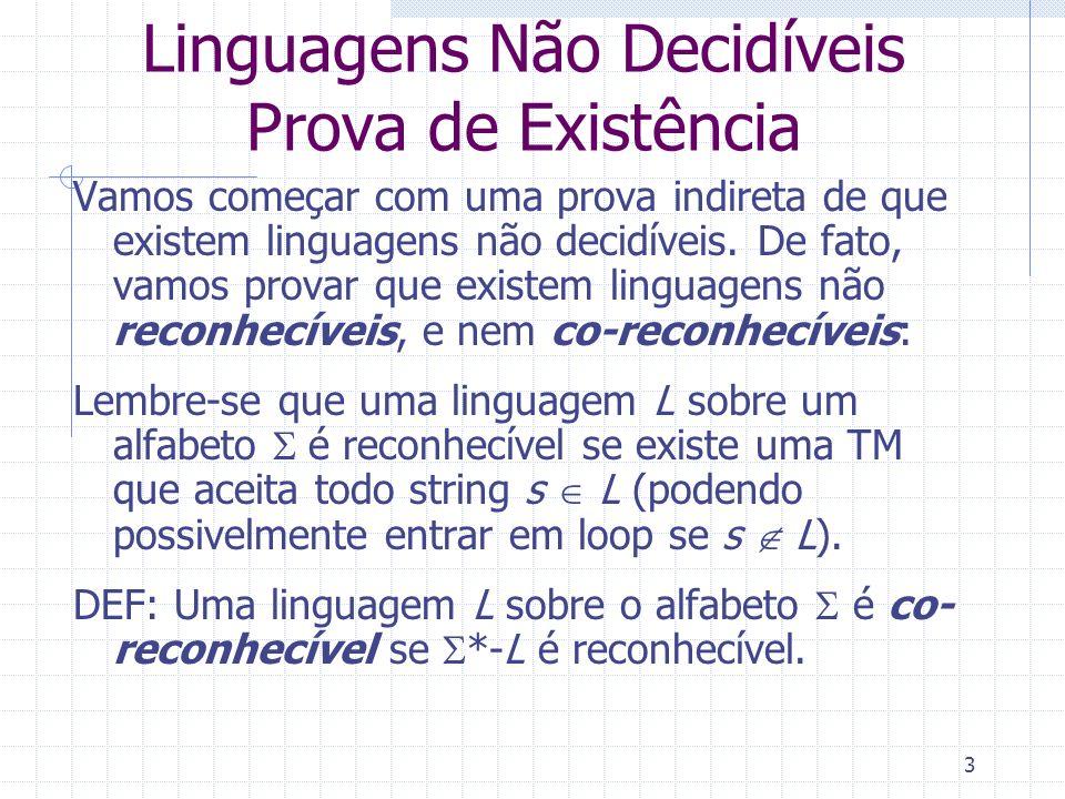 4 Linguagens Não Decidíveis Prova de Existência A idéia é simples: Vamos mostrar que existem mais linguagens do que TMs (ou programas).