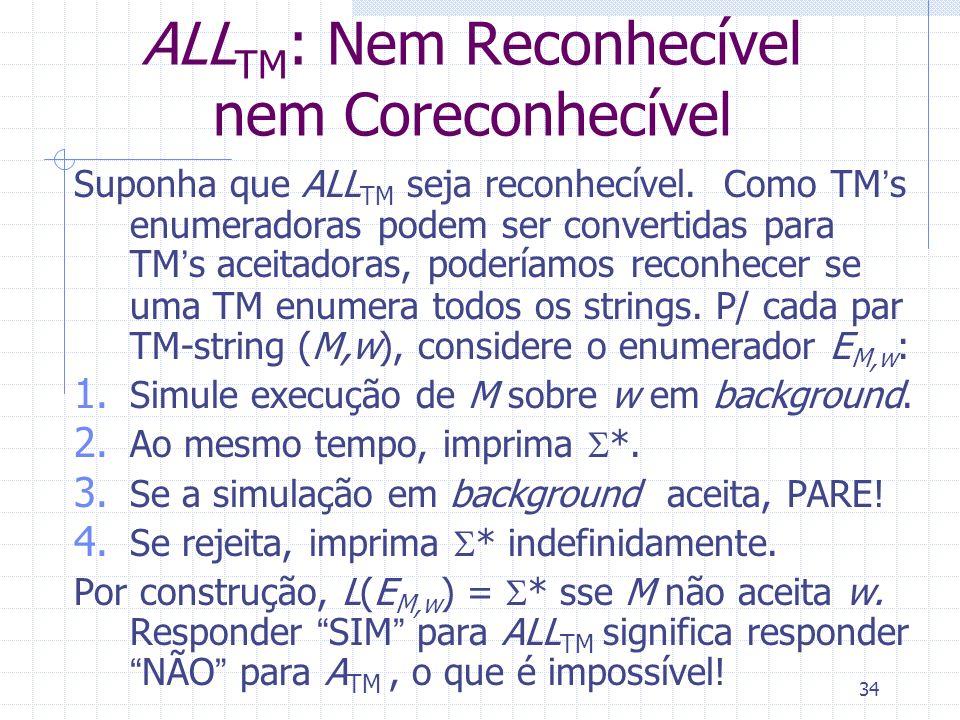 34 ALL TM : Nem Reconhecível nem Coreconhecível Suponha que ALL TM seja reconhecível. Como TMs enumeradoras podem ser convertidas para TMs aceitadoras