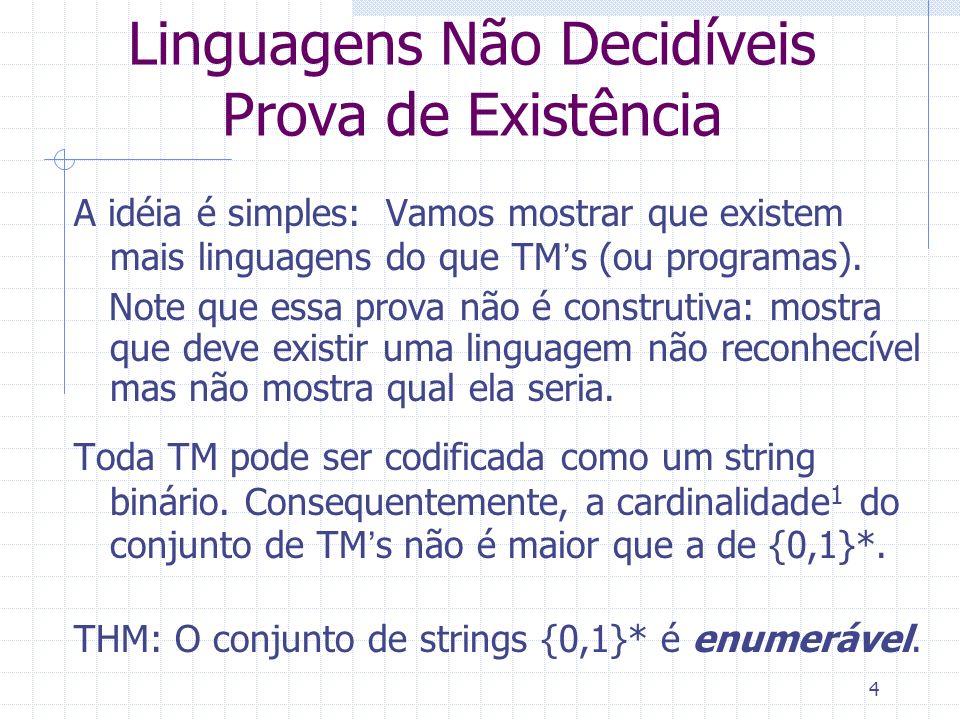 4 Linguagens Não Decidíveis Prova de Existência A idéia é simples: Vamos mostrar que existem mais linguagens do que TMs (ou programas). Note que essa