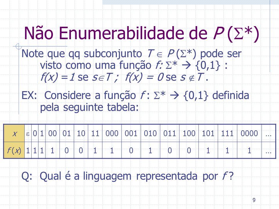 9 Não Enumerabilidade de P ( *) Note que qq subconjunto T P ( *) pode ser visto como uma função f: * {0,1} : f(x) =1 se s T ; f(x) = 0 se s T. EX: Con
