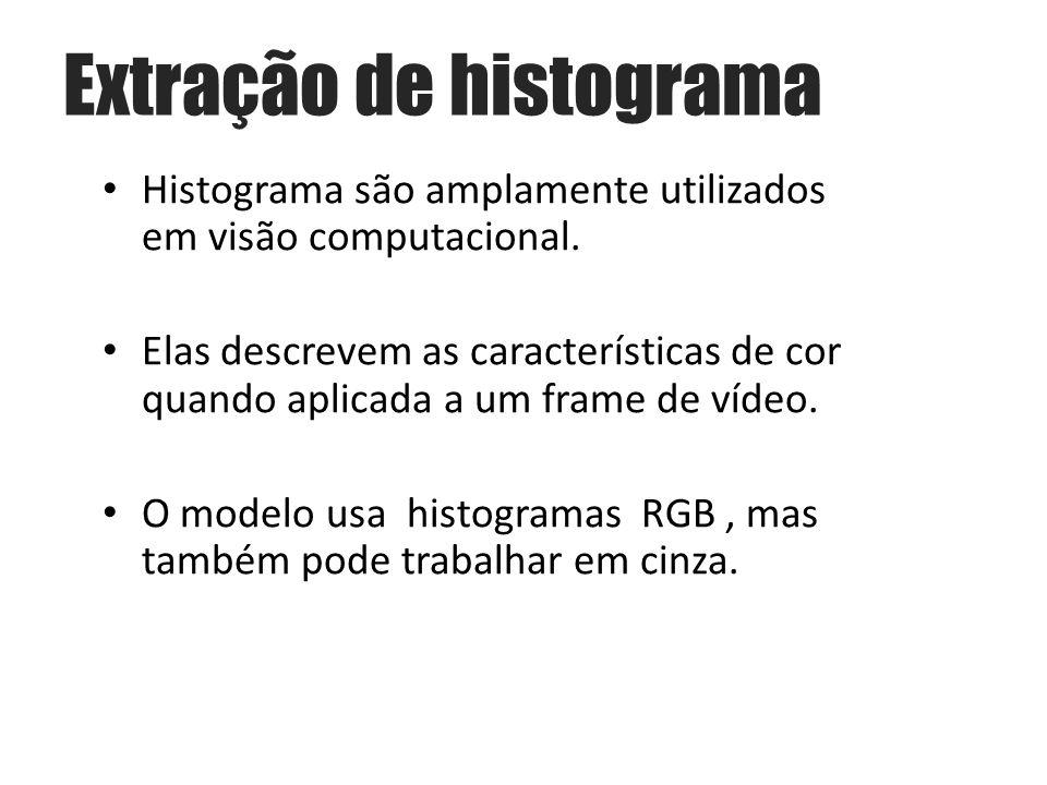 Histograma são amplamente utilizados em visão computacional.