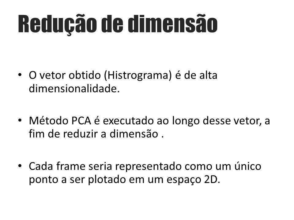 O vetor obtido (Histrograma) é de alta dimensionalidade.