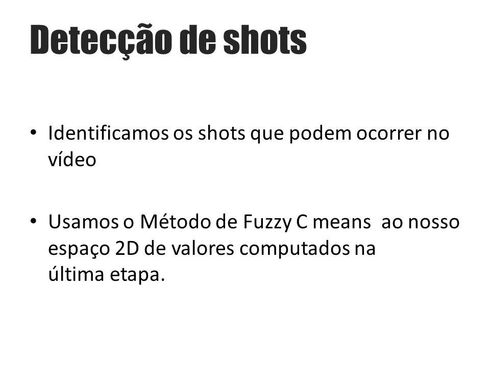 Identificamos os shots que podem ocorrer no vídeo Usamos o Método de Fuzzy C means ao nosso espaço 2D de valores computados na última etapa.