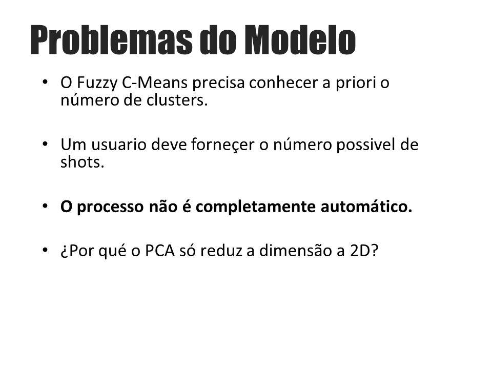 O Fuzzy C-Means precisa conhecer a priori o número de clusters.