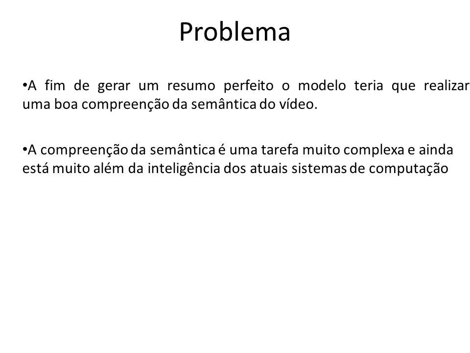 Problema A fim de gerar um resumo perfeito o modelo teria que realizar uma boa compreenção da semântica do vídeo.