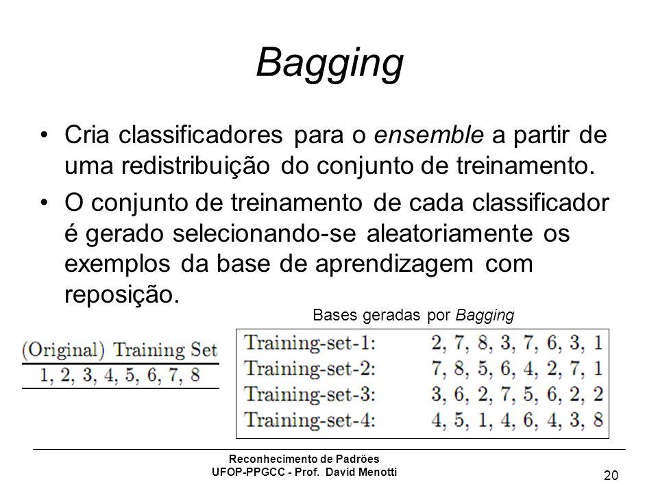 Reconhecimento de Padrões UFOP-PPGCC - Prof. David Menotti 20 Bagging Cria classificadores para o ensemble a partir de uma redistribuição do conjunto