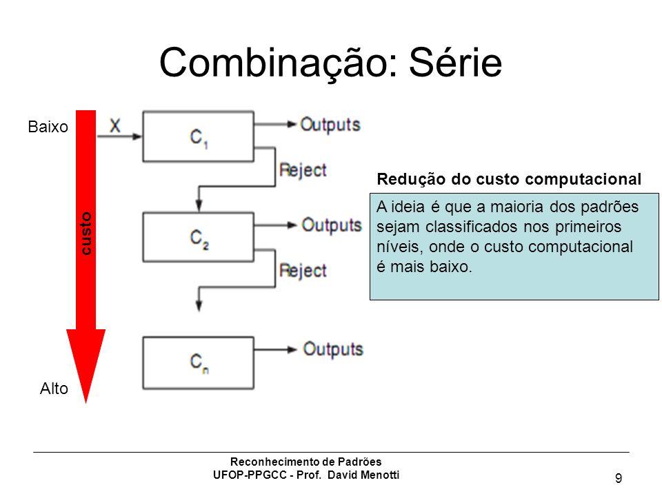 Reconhecimento de Padrões UFOP-PPGCC - Prof. David Menotti 9 Combinação: Série Redução do custo computacional custo Baixo Alto A ideia é que a maioria