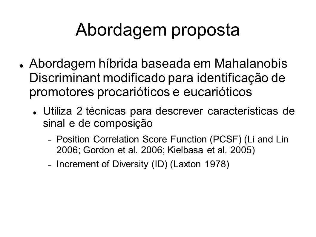 Abordagem proposta Abordagem híbrida baseada em Mahalanobis Discriminant modificado para identificação de promotores procarióticos e eucarióticos Utiliza 2 técnicas para descrever características de sinal e de composição Position Correlation Score Function (PCSF) (Li and Lin 2006; Gordon et al.
