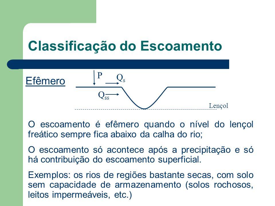 Classificação do Escoamento O escoamento é efêmero quando o nível do lençol freático sempre fica abaixo da calha do rio; O escoamento só acontece após a precipitação e só há contribuição do escoamento superficial.
