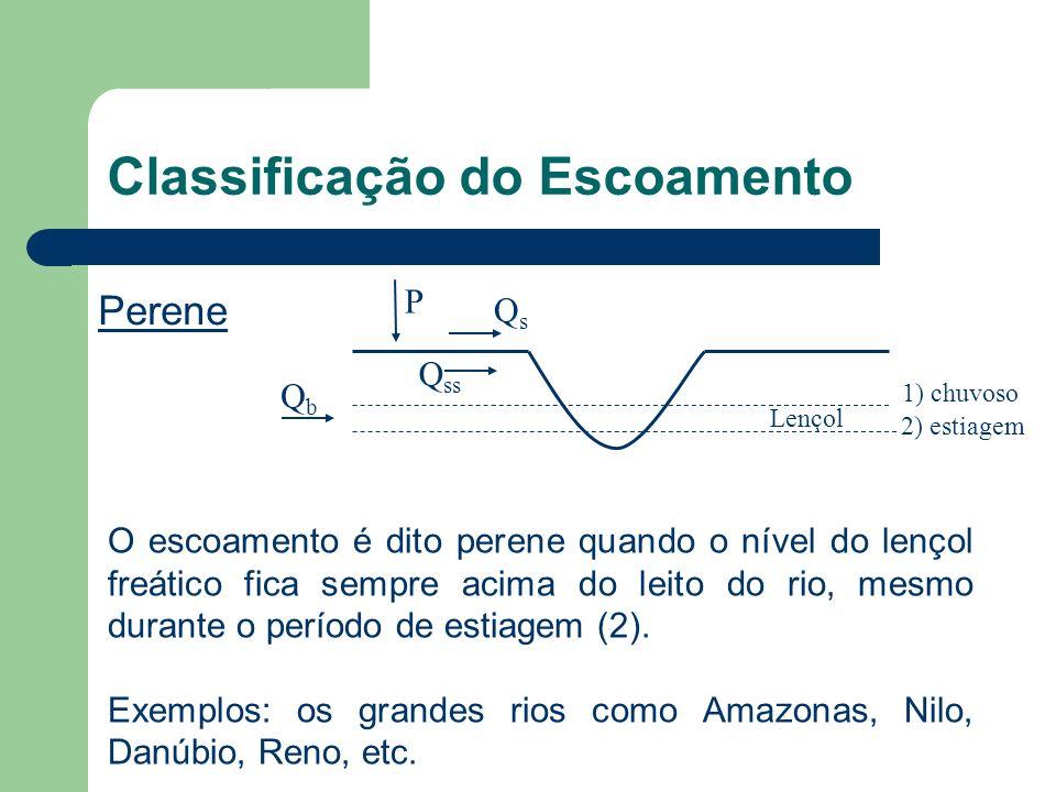 Classificação do Escoamento O escoamento é dito perene quando o nível do lençol freático fica sempre acima do leito do rio, mesmo durante o período de