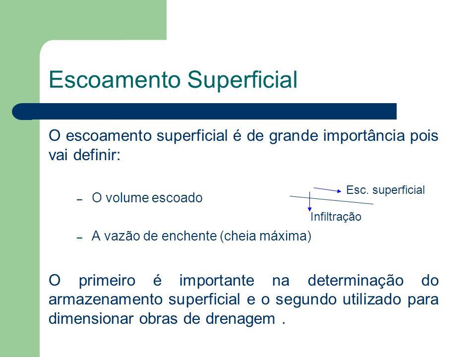 Escoamento Superficial O escoamento superficial é de grande importância pois vai definir: – O volume escoado – A vazão de enchente (cheia máxima) O pr
