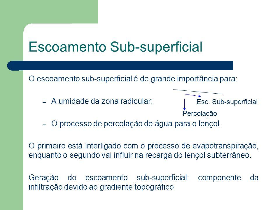 Escoamento Sub-superficial O escoamento sub-superficial é de grande importância para: – A umidade da zona radicular; – O processo de percolação de águ