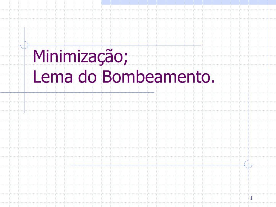 Agenda Hoje Minimização de DFAs Lema do Bombeamento para Linguagens Regulares Para as próximas aulas: Leia Caps.