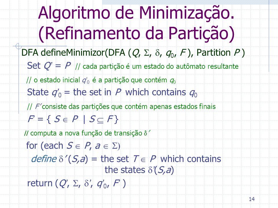 14 Algoritmo de Minimização. (Refinamento da Partição) DFA defineMinimizor(DFA (Q,,, q 0, F ), Partition P ) Set Q = P // cada partição é um estado do