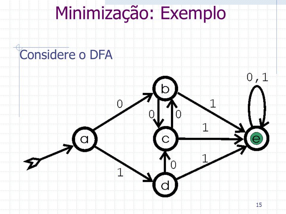 15 Minimização: Exemplo Considere o DFA