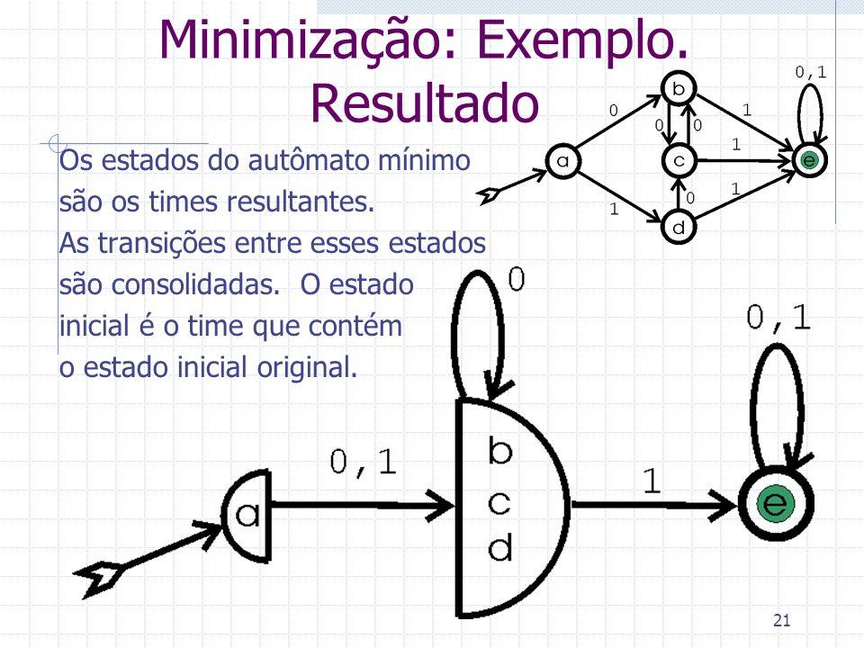 21 Minimização: Exemplo. Resultado Os estados do autômato mínimo são os times resultantes. As transições entre esses estados são consolidadas. O estad