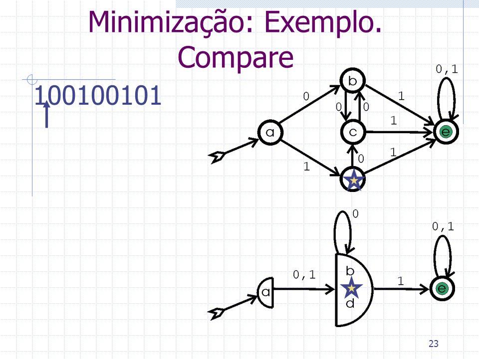 23 Minimização: Exemplo. Compare 100100101