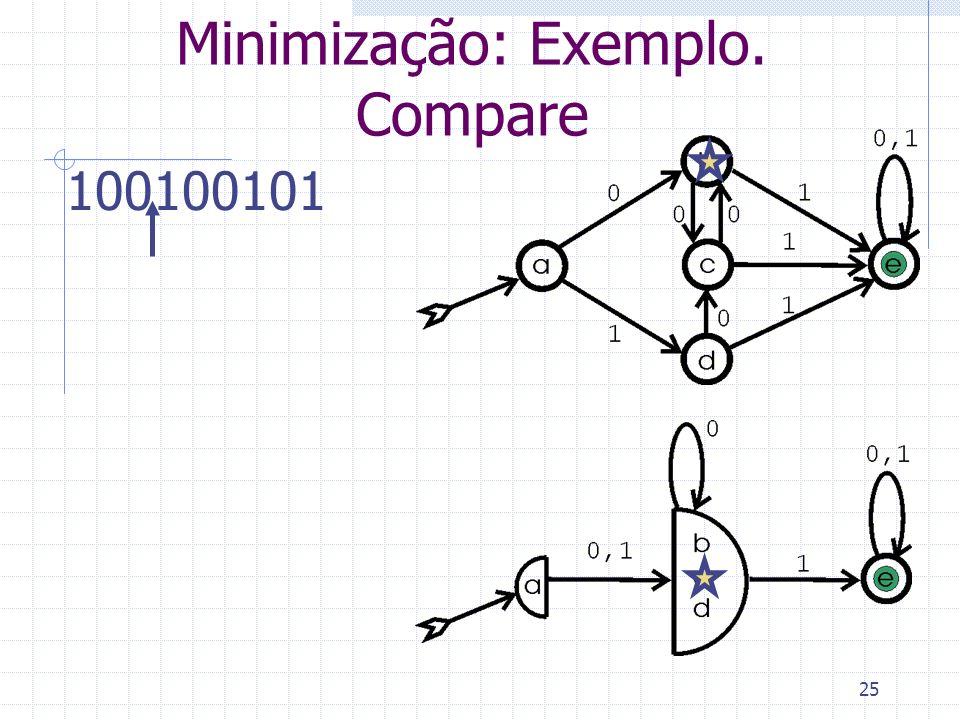 25 Minimização: Exemplo. Compare 100100101