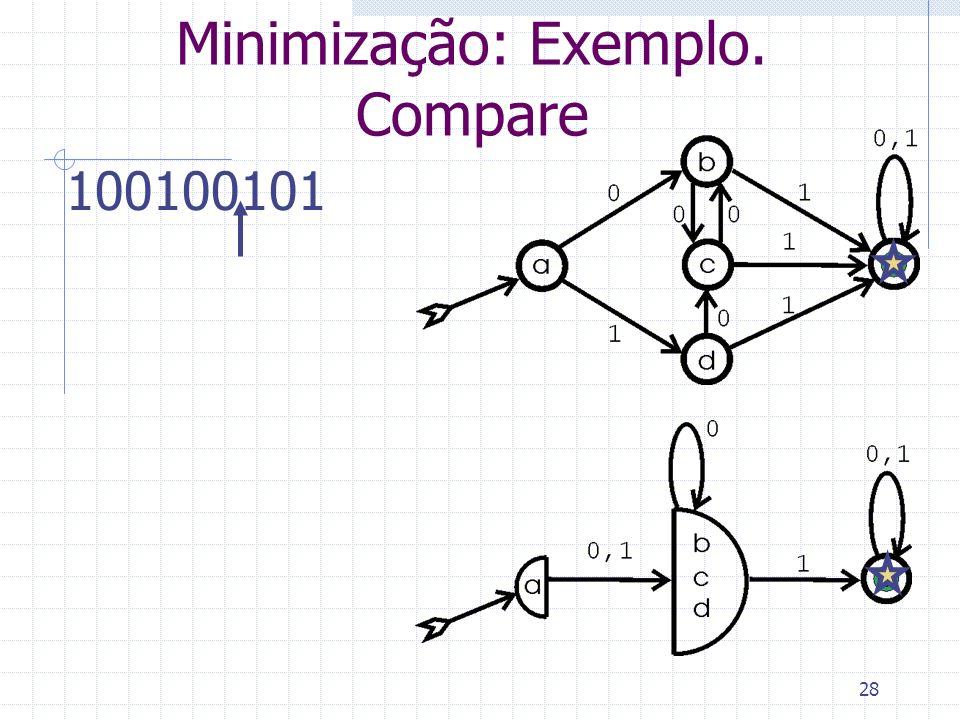 28 Minimização: Exemplo. Compare 100100101