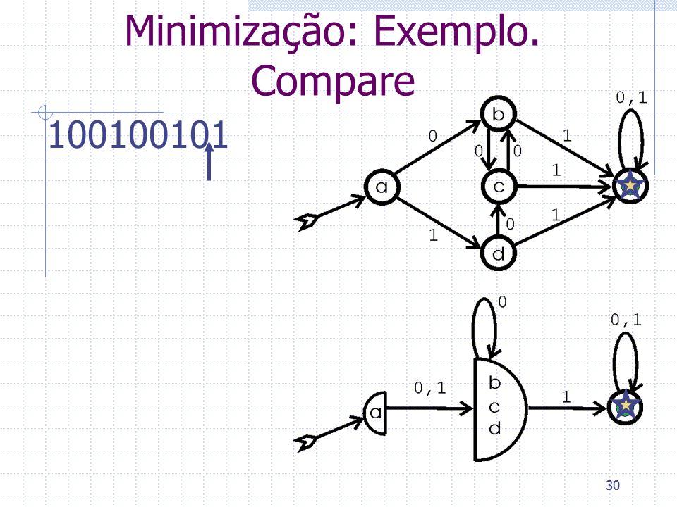 30 Minimização: Exemplo. Compare 100100101