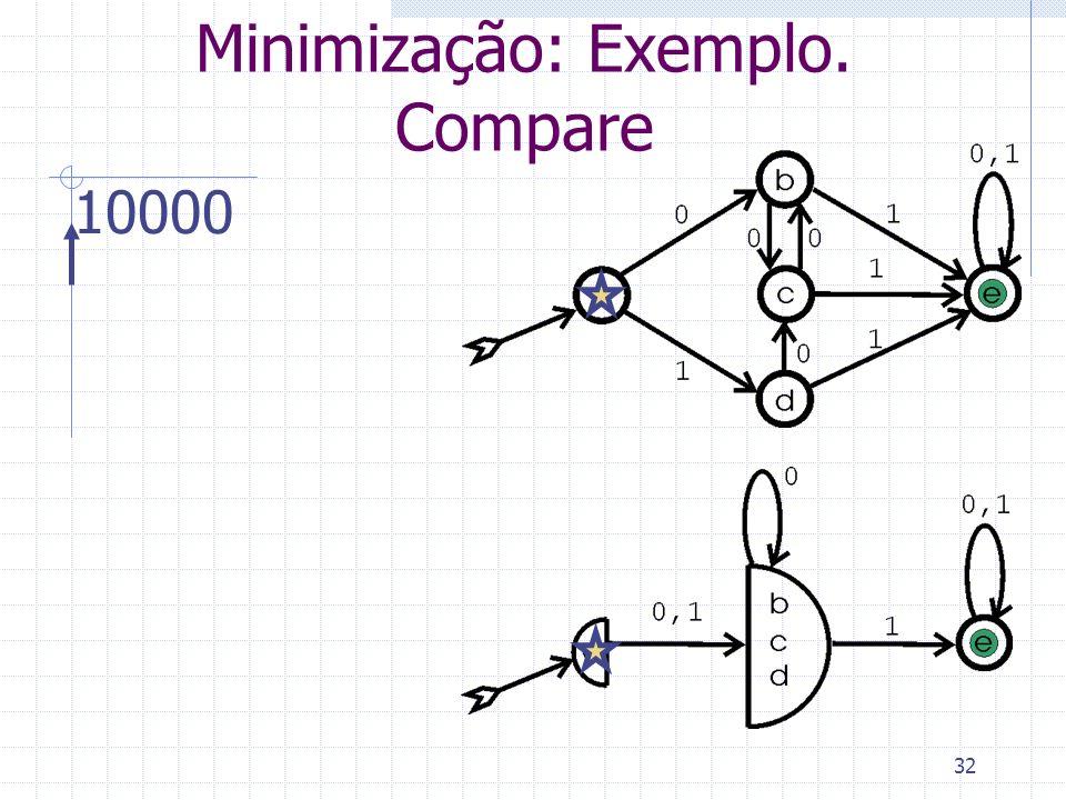 32 Minimização: Exemplo. Compare 10000