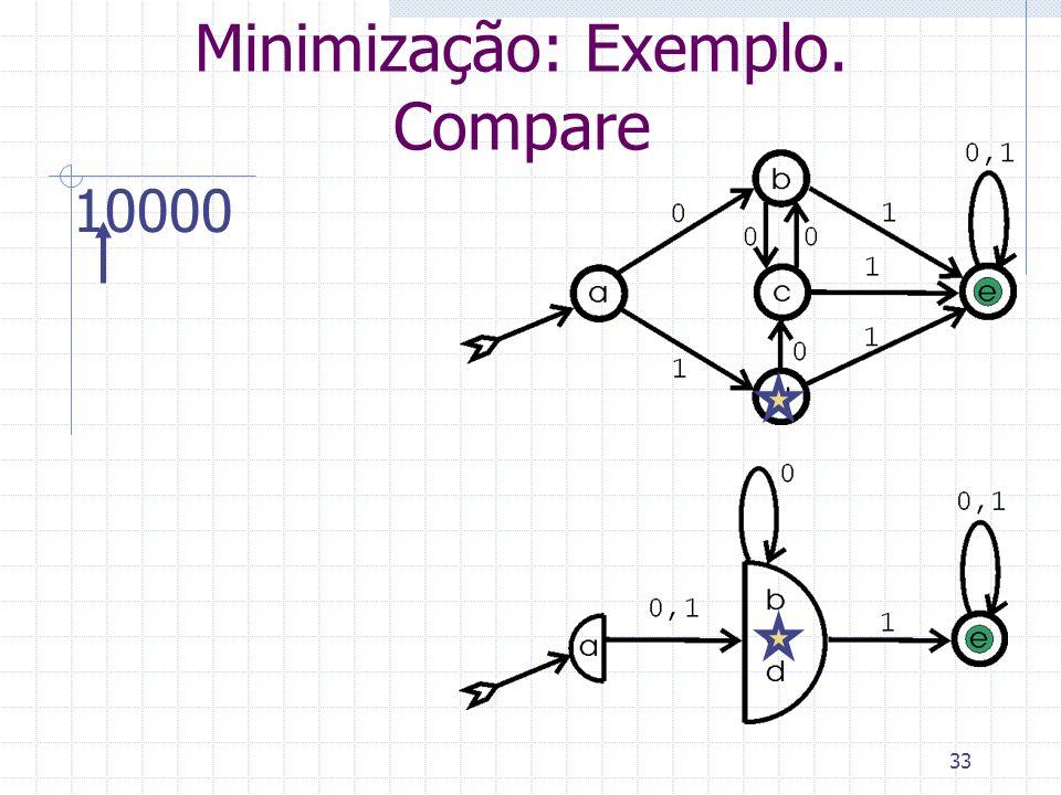 33 Minimização: Exemplo. Compare 10000