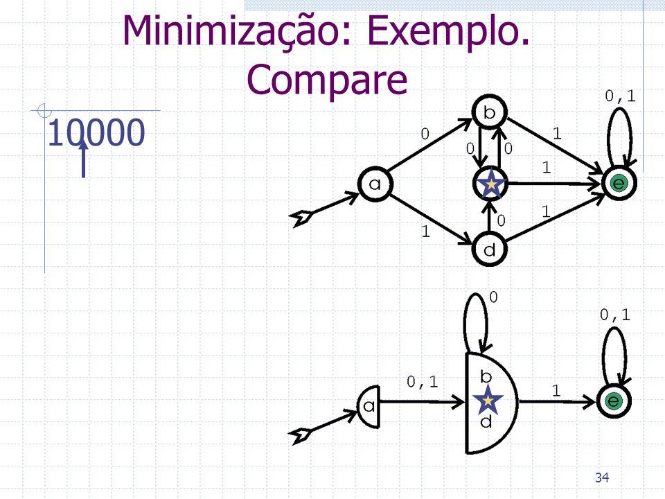 34 Minimização: Exemplo. Compare 10000