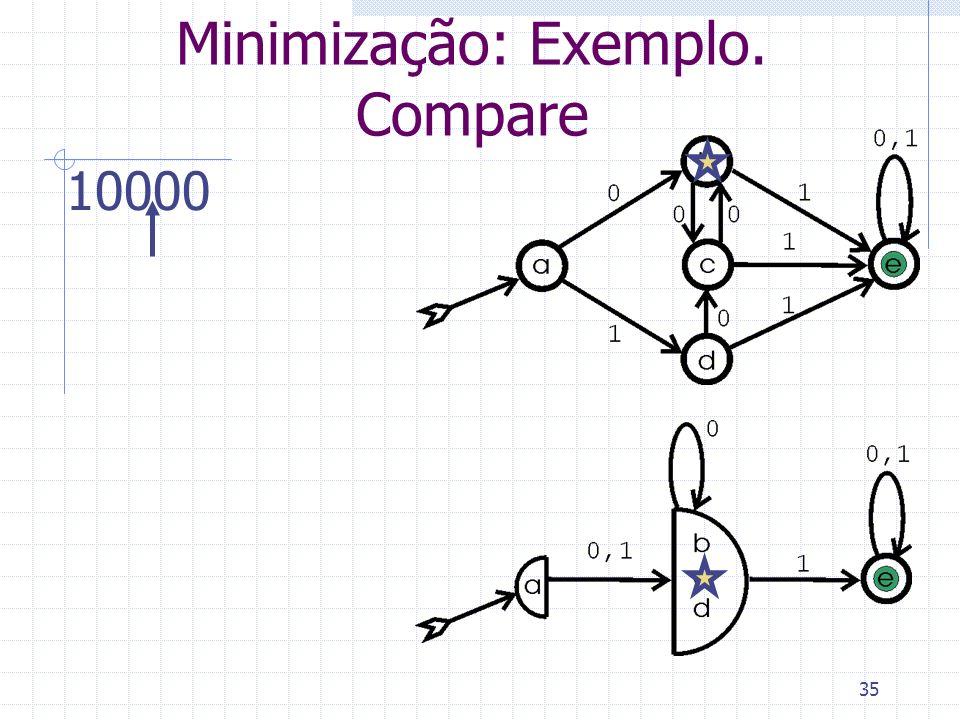 35 Minimização: Exemplo. Compare 10000
