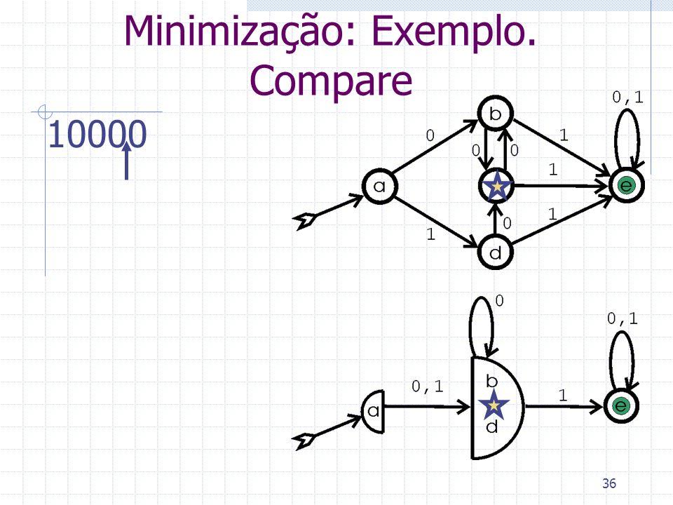 36 Minimização: Exemplo. Compare 10000