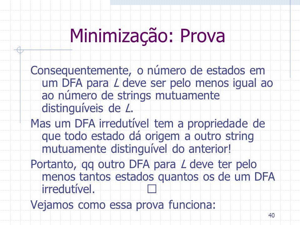40 Minimização: Prova Consequentemente, o número de estados em um DFA para L deve ser pelo menos igual ao ao número de strings mutuamente distinguívei