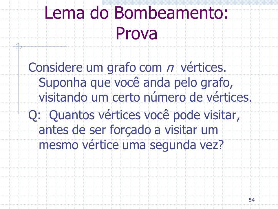 54 Lema do Bombeamento: Prova Considere um grafo com n vértices. Suponha que você anda pelo grafo, visitando um certo número de vértices. Q: Quantos v