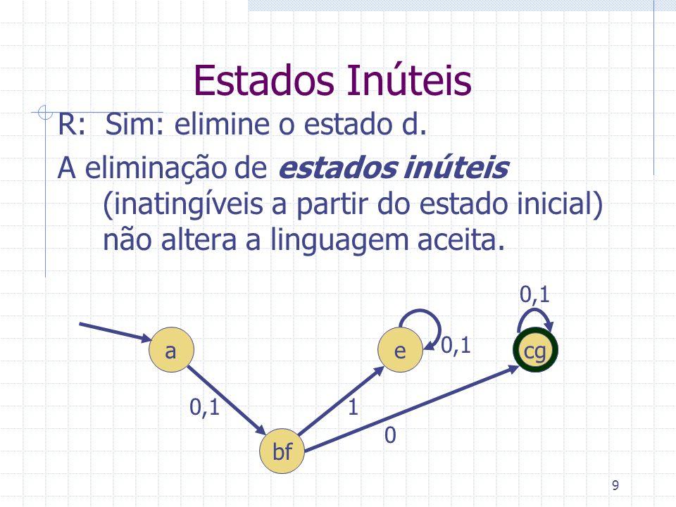9 Estados Inúteis R: Sim: elimine o estado d. A eliminação de estados inúteis (inatingíveis a partir do estado inicial) não altera a linguagem aceita.