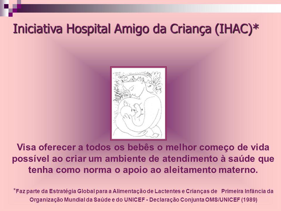 Iniciativa Hospital Amigo da Criança (IHAC)* Visa oferecer a todos os bebês o melhor começo de vida possível ao criar um ambiente de atendimento à saú