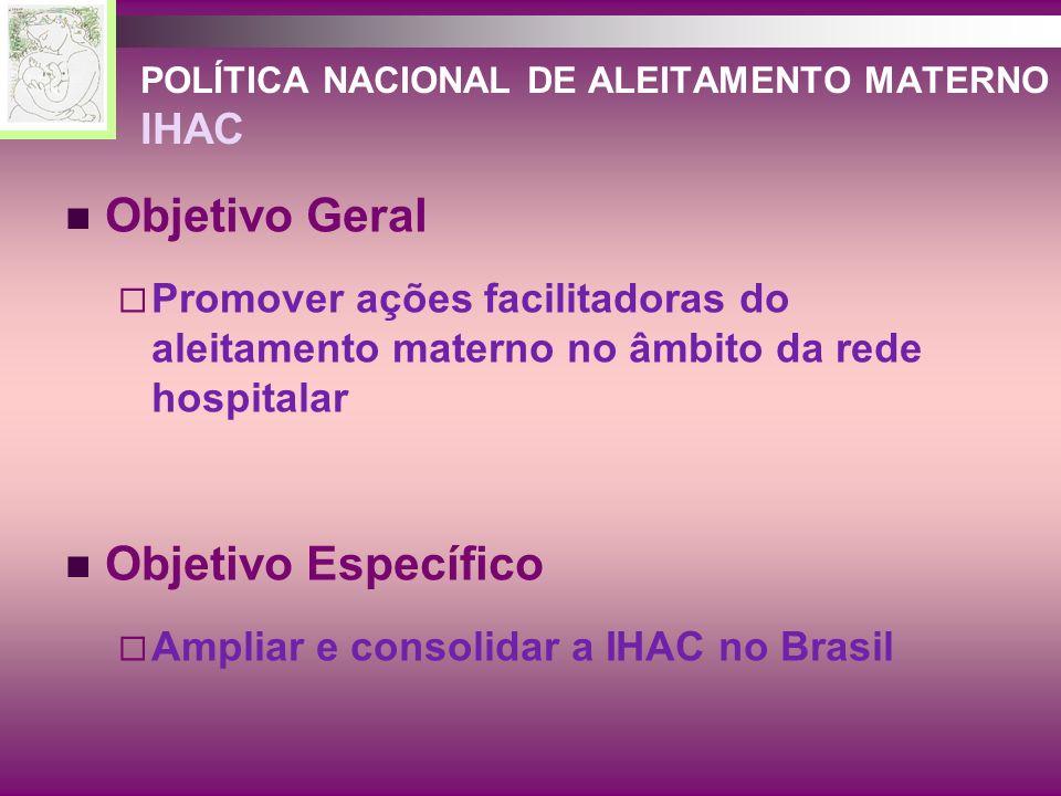 POLÍTICA NACIONAL DE ALEITAMENTO MATERNO IHAC Objetivo Geral Promover ações facilitadoras do aleitamento materno no âmbito da rede hospitalar Objetivo