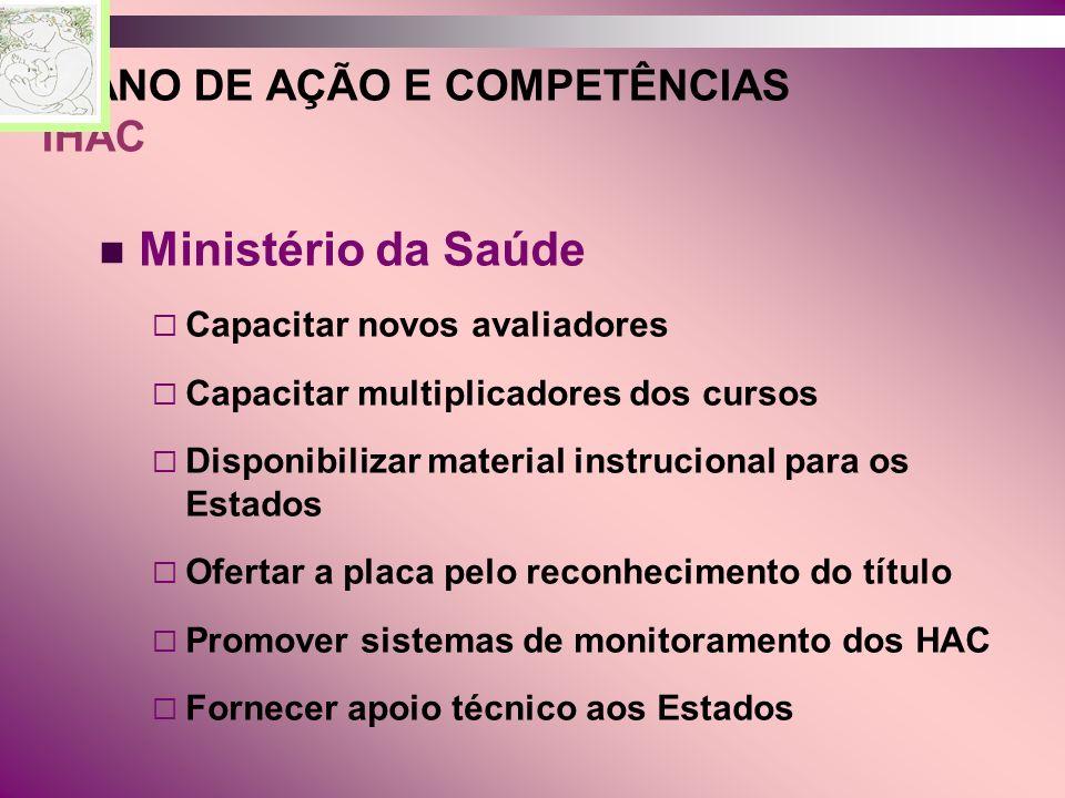 PLANO DE AÇÃO E COMPETÊNCIAS IHAC Ministério da Saúde Capacitar novos avaliadores Capacitar multiplicadores dos cursos Disponibilizar material instruc