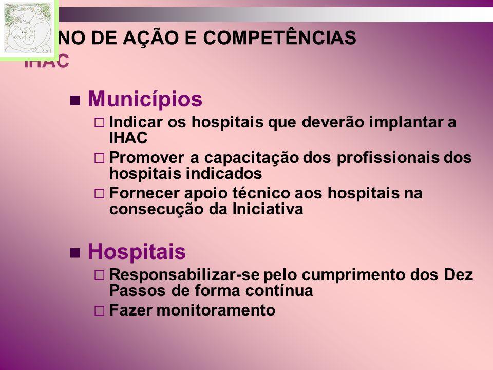 PLANO DE AÇÃO E COMPETÊNCIAS IHAC Municípios Indicar os hospitais que deverão implantar a IHAC Promover a capacitação dos profissionais dos hospitais