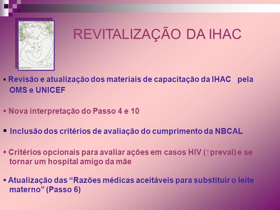 REVITALIZAÇÃO DA IHAC Revisão e atualização dos materiais de capacitação da IHAC pela OMS e UNICEF Nova interpretação do Passo 4 e 10 Inclusão dos cri