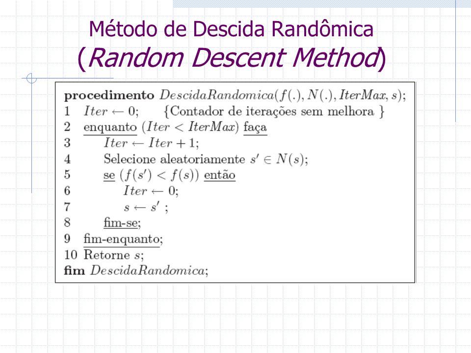 Método de Descida Randômica (Random Descent Method)