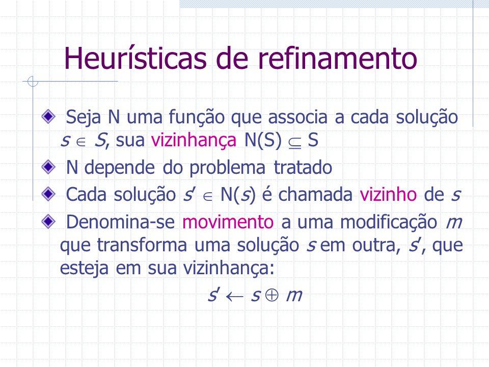 Heurísticas de refinamento Seja N uma função que associa a cada solução s S, sua vizinhança N(S) S N depende do problema tratado Cada solução s N(s) é