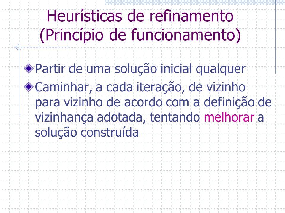 Heurísticas de refinamento (Princípio de funcionamento) Partir de uma solução inicial qualquer Caminhar, a cada iteração, de vizinho para vizinho de a