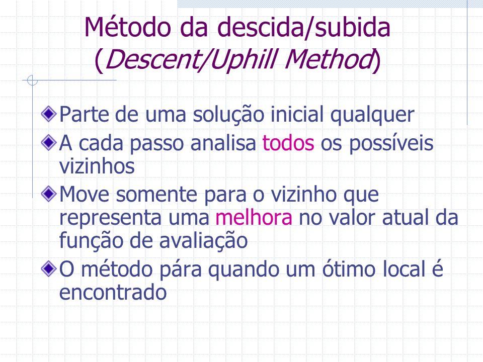 Método da descida/subida (Descent/Uphill Method) Parte de uma solução inicial qualquer A cada passo analisa todos os possíveis vizinhos Move somente p