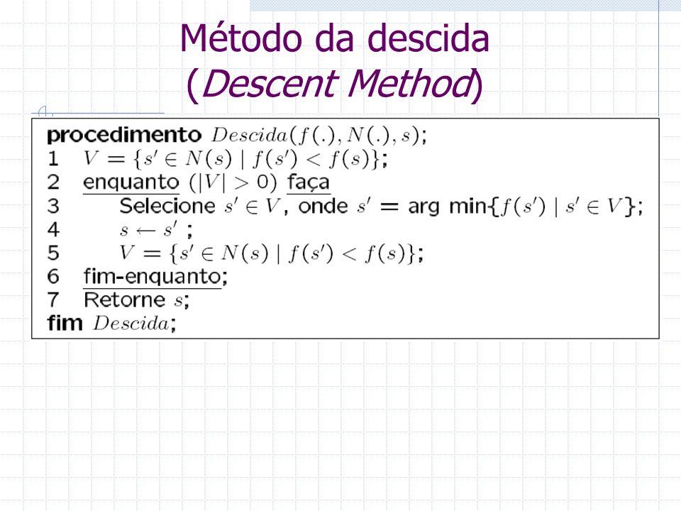 Método da Subida aplicado ao Problema da Mochila Seja uma mochila de capacidade b = 23 Representação de uma solução: s = (s 1,s 2,...,s 5 ), onde s j {0,1} Movimento m = troca no valor de um bit