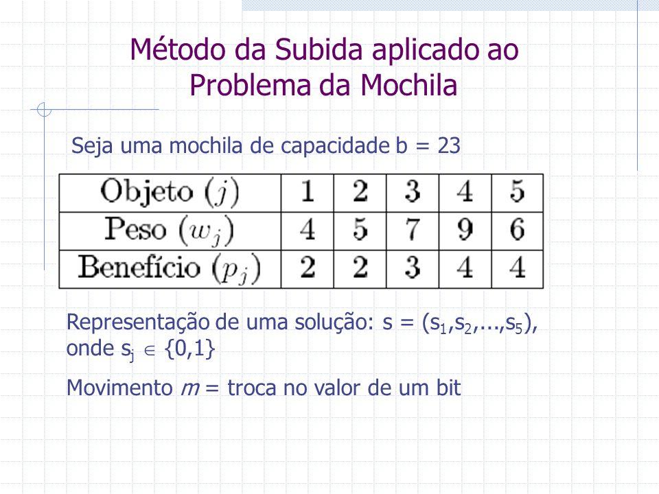 Método da Subida aplicado ao Problema da Mochila Seja uma mochila de capacidade b = 23 Representação de uma solução: s = (s 1,s 2,...,s 5 ), onde s j