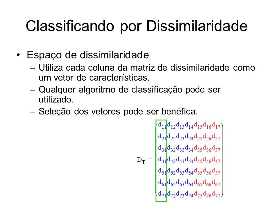 Classificando por Dissimilaridade Espaço de dissimilaridade –Utiliza cada coluna da matriz de dissimilaridade como um vetor de características. –Qualq