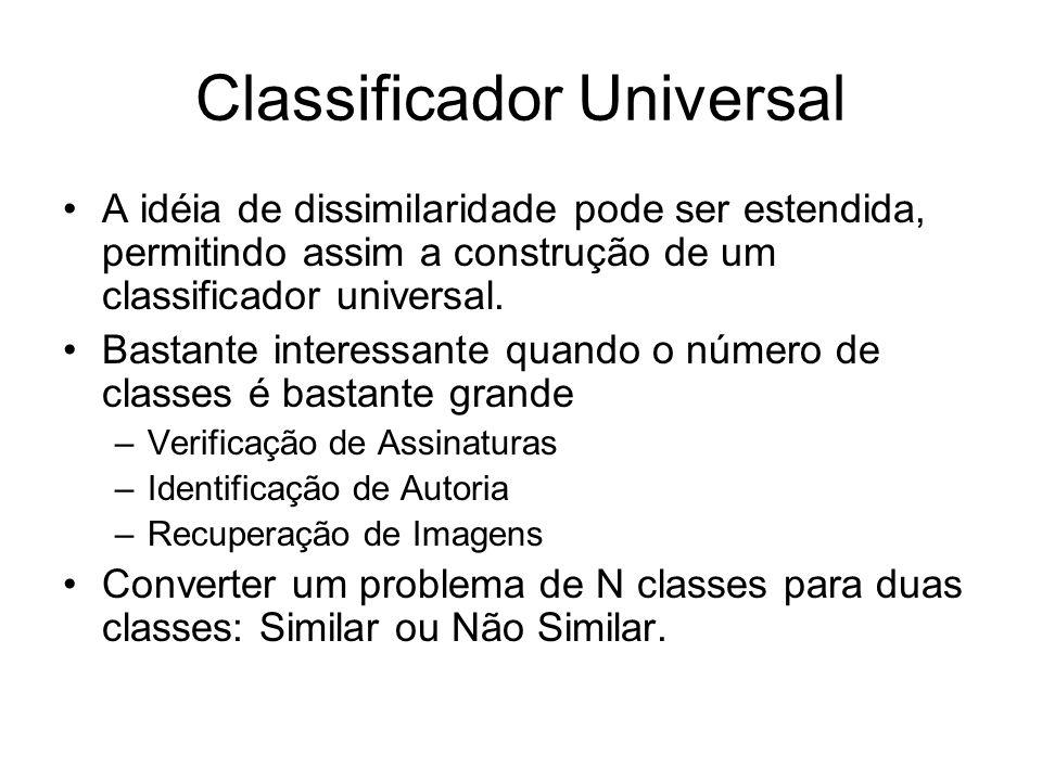 Classificador Universal A idéia de dissimilaridade pode ser estendida, permitindo assim a construção de um classificador universal. Bastante interessa