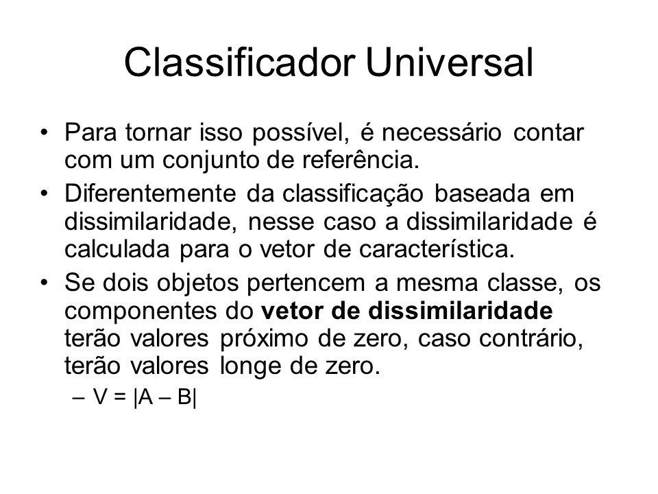 Classificador Universal Para tornar isso possível, é necessário contar com um conjunto de referência. Diferentemente da classificação baseada em dissi