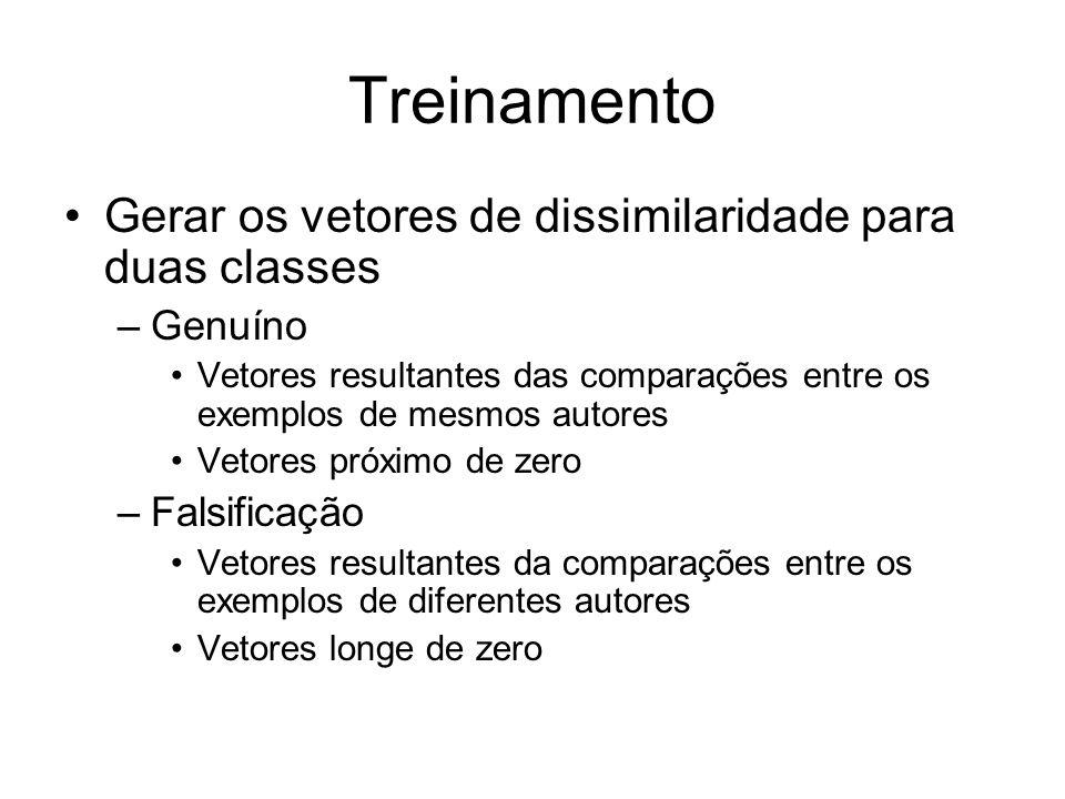 Treinamento Gerar os vetores de dissimilaridade para duas classes –Genuíno Vetores resultantes das comparações entre os exemplos de mesmos autores Vet