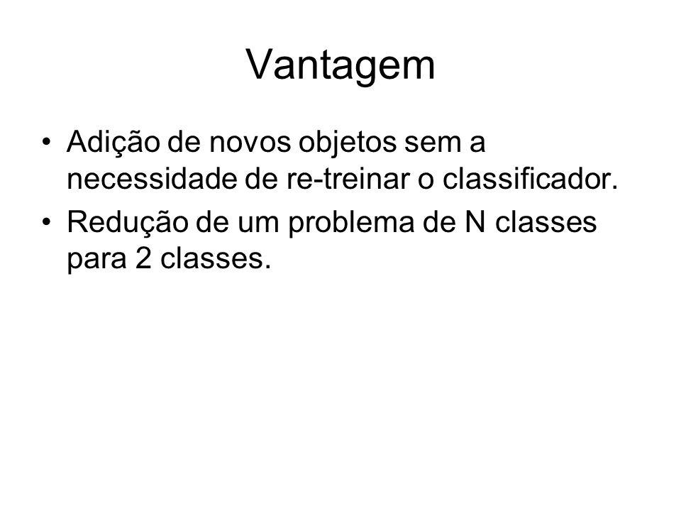 Vantagem Adição de novos objetos sem a necessidade de re-treinar o classificador. Redução de um problema de N classes para 2 classes.
